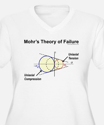 Mohr's Theory of Failure T-Shirt