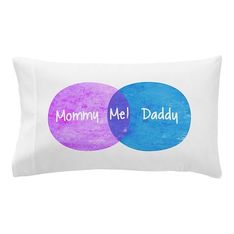 Daddy Venn Diagram Schematic Diagrams