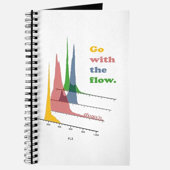 Go with the flow-cytometry Journal