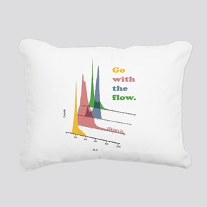 Go with the flow-cytometry Rectangular Canvas Pill