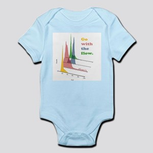 Go with the flow-cytometry Body Suit
