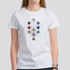 Master New Hermetics Tree Women's T-Shirt