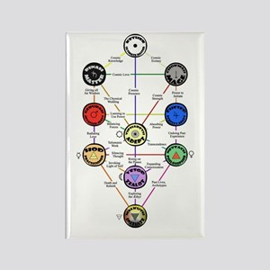 Master New Hermetics Tree Rectangle Magnet