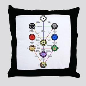 Master New Hermetics Tree Throw Pillow