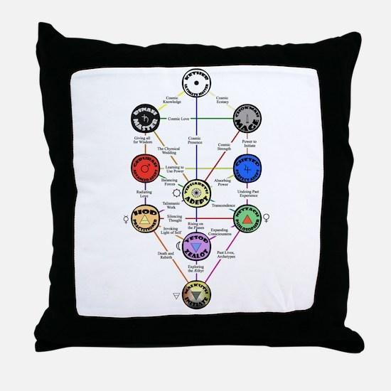 Master New Hermetics Tree Throw Pillow