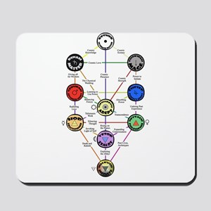Master New Hermetics Tree Mousepad