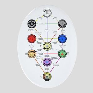 Master New Hermetics Tree Oval Ornament