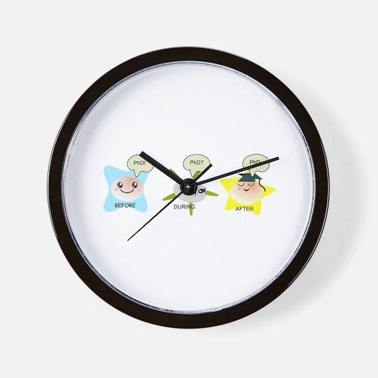 PhD student process Wall Clock