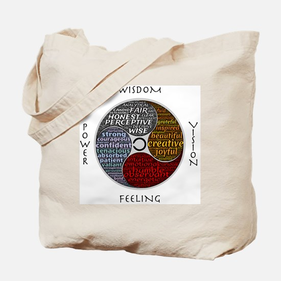 Cute Directions Tote Bag