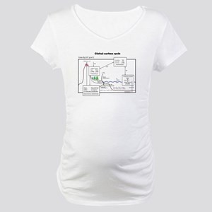 Carbon cycle Maternity T-Shirt