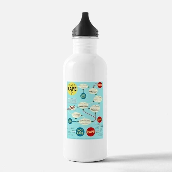 Was it Rape? Water Bottle