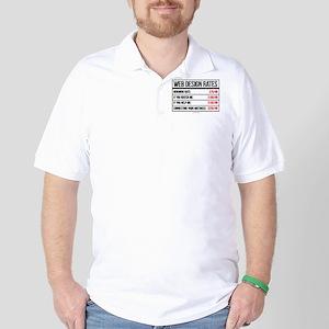 Web Design Rates Golf Shirt