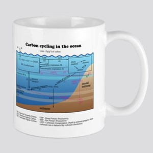 Ocean carbon cycle Mugs