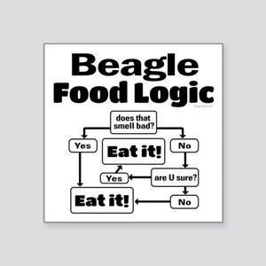 "Beagle Food Square Sticker 3"" x 3"""