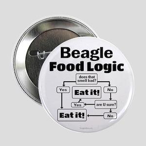 """Beagle Food 2.25"""" Button"""