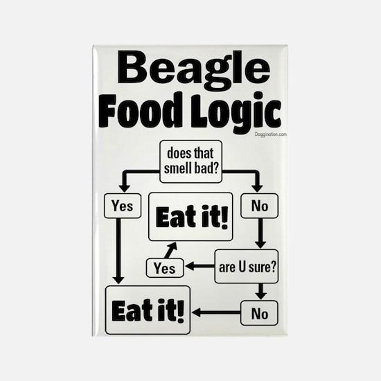 Beagle Food Rectangle Magnet