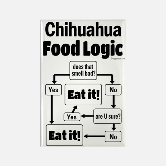 Chihuahua Food Rectangle Magnet