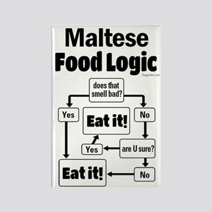 Maltese Food Rectangle Magnet