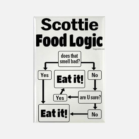 Scottie Food Rectangle Magnet