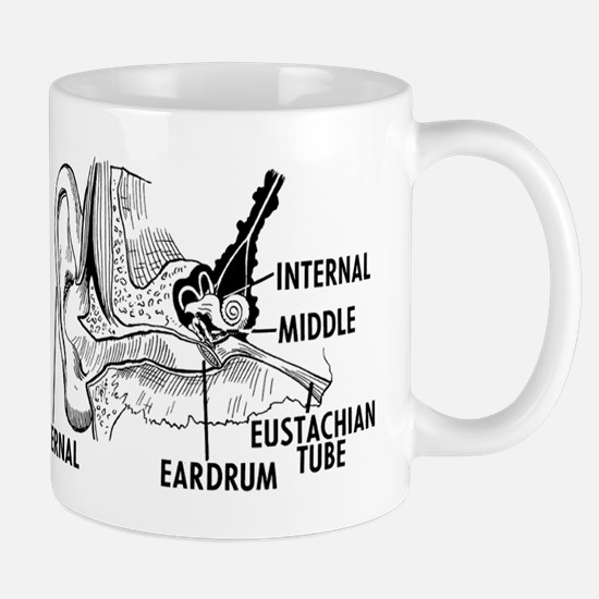 Ear Diagram Mug