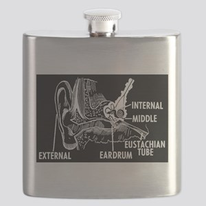 Ear Diagram Flask