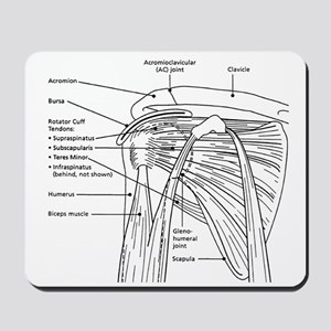 Shoulder Joint Mousepad