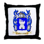 Marcinkus Throw Pillow