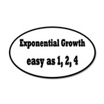 Exponential Growth 1, 2, 4 20x12 Oval Wall Decal