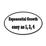 Exponential Growth 1, 2, 4 35x21 Oval Wall Decal