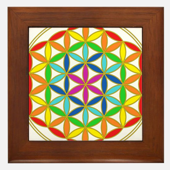 Flower of Life Chakra Framed Tile
