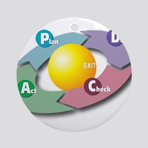 PDCA - Plan Do Check Act Round Ornament