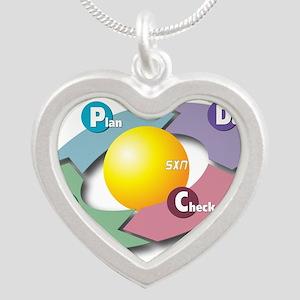PDCA - Plan Do Check Act Necklaces