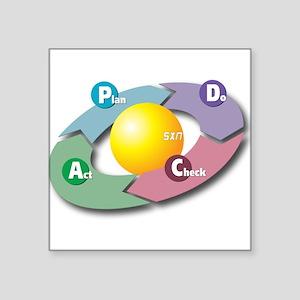 PDCA - Plan Do Check Act Sticker