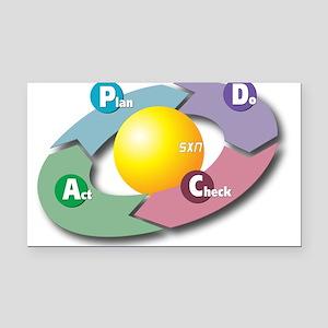 PDCA - Plan Do Check Act Rectangle Car Magnet