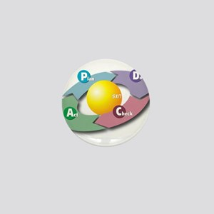 PDCA - Plan Do Check Act Mini Button