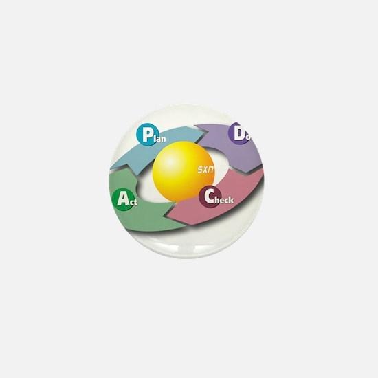 PDCA - Plan Do Check Act Mini Button