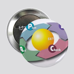"""PDCA - Plan Do Check Act 2.25"""" Button (10 pack)"""