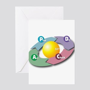 PDCA - Plan Do Check Act Greeting Cards