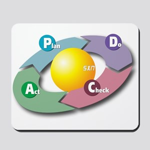 PDCA - Plan Do Check Act Mousepad