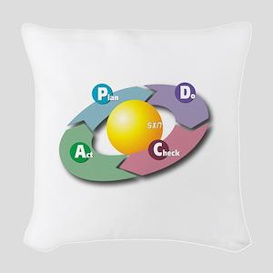 PDCA - Plan Do Check Act Woven Throw Pillow