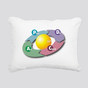 PDCA - Plan Do Check Act Rectangular Canvas Pillow