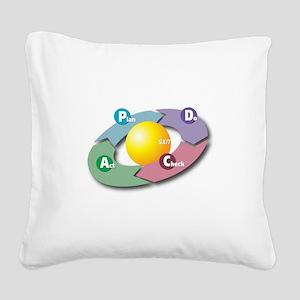 PDCA - Plan Do Check Act Square Canvas Pillow