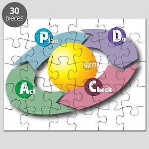 PDCA - Plan Do Check Act Puzzle