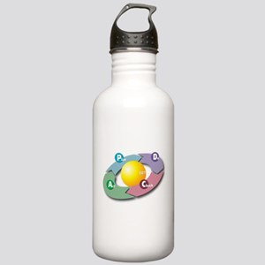 PDCA - Plan Do Check Act Sports Water Bottle