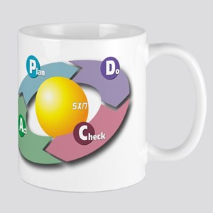 PDCA - Plan Do Check Act Mugs