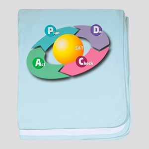 PDCA - Plan Do Check Act baby blanket