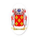 Maldonado Oval Car Magnet