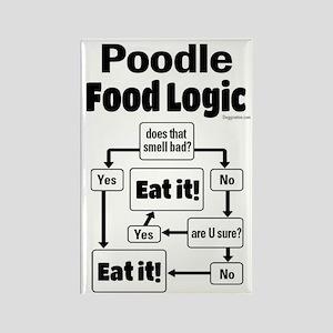 Poodle Food Rectangle Magnet