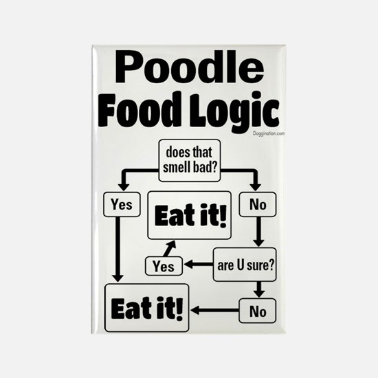 Poodle Food Rectangle Magnet