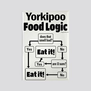 Yorkiepoo Food Rectangle Magnet